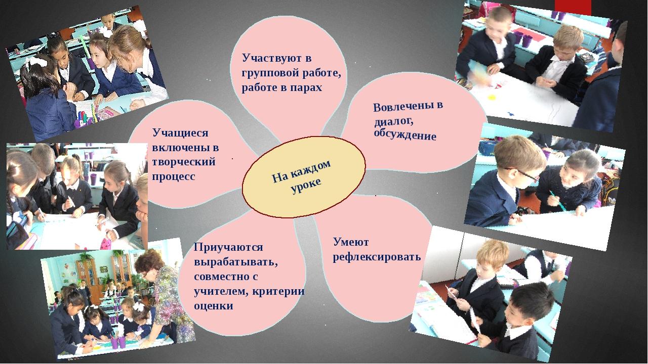 На каждом уроке Участвуют в групповой работе, работе в парах Вовлечены в диа...
