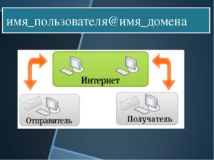 имя_пользователя@имя_домена
