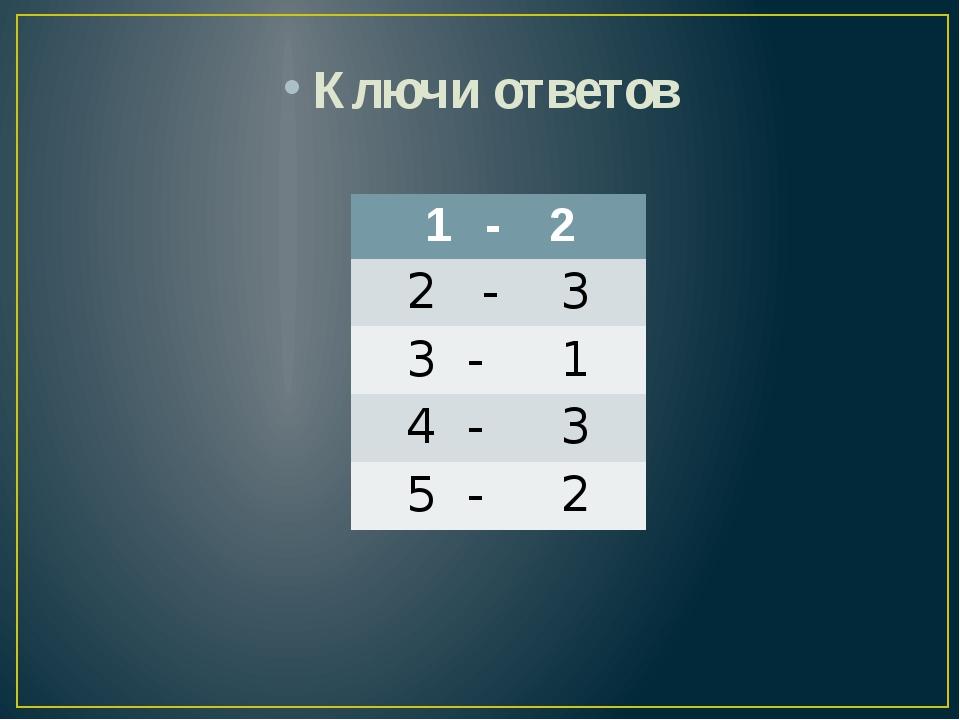 Ключи ответов 1 - 2 2 - 3 3 - 1 4 - 3 5 - 2