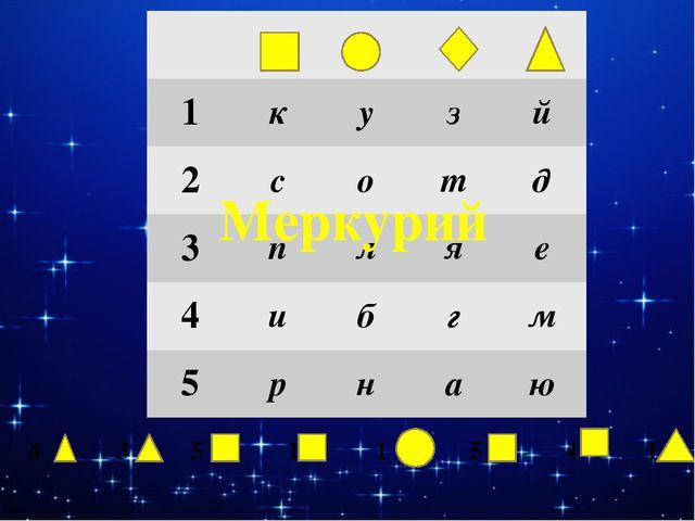 4 3 5 1 1 5 4 1 Меркурий 1 к у з й 2 с о т д 3 п л я е 4 и б г м 5 р н а ю