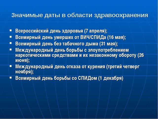 Значимые даты в области здравоохранения Всероссийский день здоровья (7 апрел...