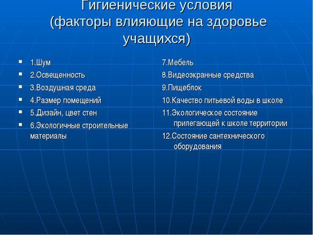 Гигиенические условия (факторы влияющие на здоровье учащихся) 1.Шум 2.Освещен...