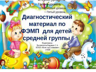 Диагностический материал по ФЭМП для детей средней группы Подготовила : Восп