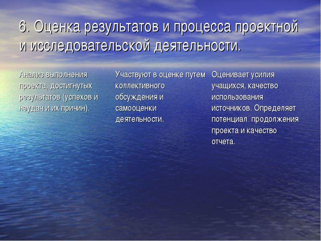 6. Оценка результатов и процесса проектной и исследовательской деятельности.