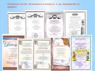 Результаты участия обучающихся в конкурсах и др. мероприятиях по предмету Рез