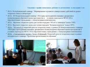 Сведения о профессиональном рейтинге и достижениях за последние 5 лет  2012