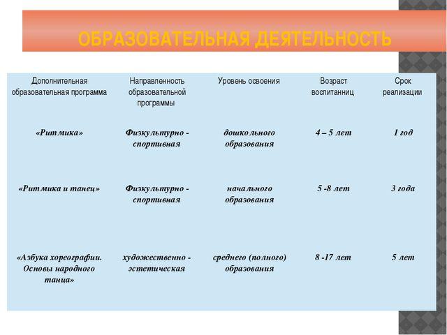 ОБРАЗОВАТЕЛЬНАЯ ДЕЯТЕЛЬНОСТЬ Дополнительная образовательная программа Направл...