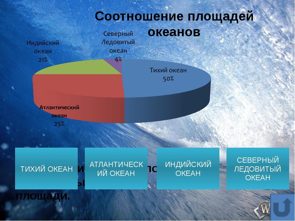 Море- часть океана, отделенное от него островами и полуостровами и отличающая...