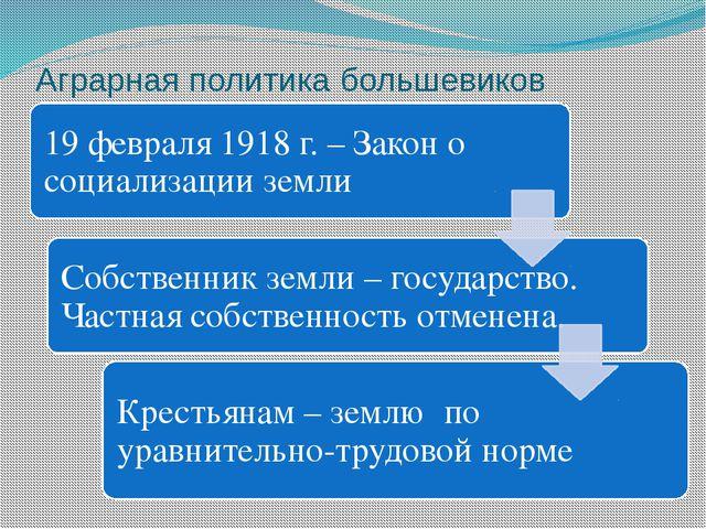 Аграрная политика большевиков