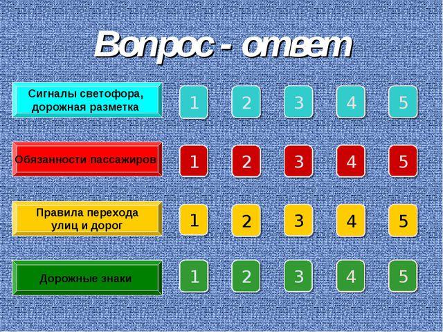 Вопрос - ответ 1 2 3 4 5 1 2 3 4 5 1 2 3 4 5 1 2 3 4 5 Дорожные знаки Правила...