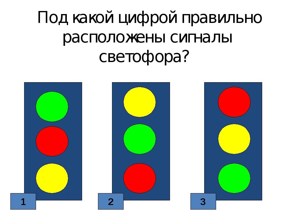 Под какой цифрой правильно расположены сигналы светофора? 1 2 3