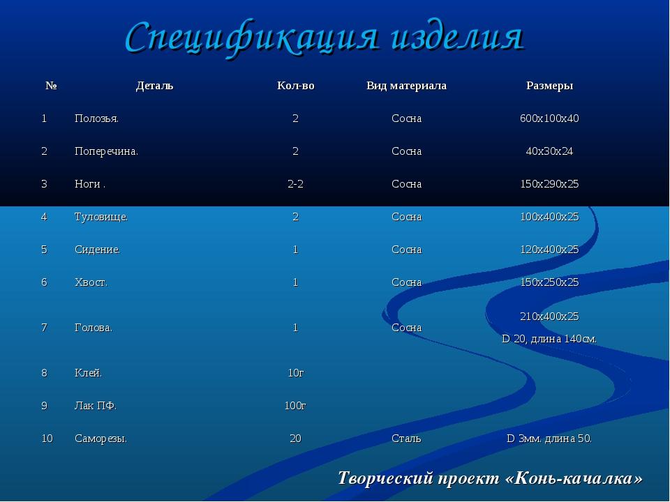 Творческий проект «Конь-качалка» Спецификация изделия №ДетальКол-воВид мат...