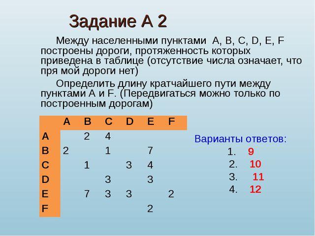 Задание А 2 Между населенными пунктами А, В, С, D, Е, F построены дороги, про...
