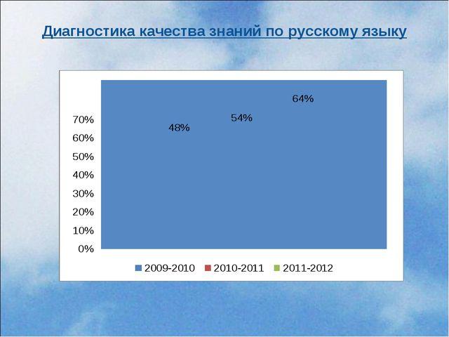 Диагностика качества знаний по русскому языку