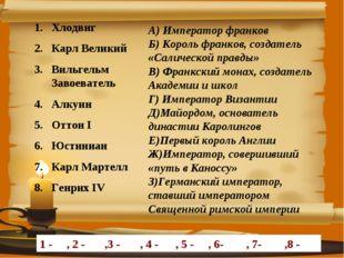 А) Император франков Б) Король франков, создатель «Салической правды» В) Фран