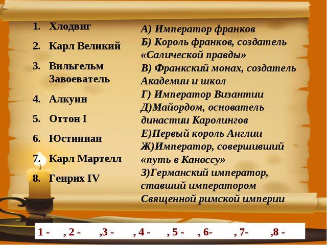 А) Император франков Б) Король франков, создатель «Салической правды» В) Фран...