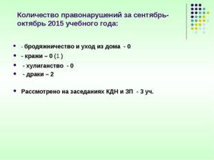 Количество правонарушений за сентябрь-октябрь 2015 учебного года: - бродяжнич