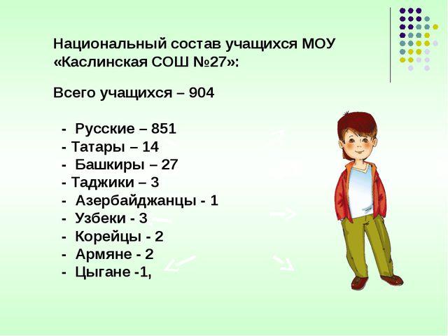 Национальный состав учащихся МОУ «Каслинская СОШ №27»: Всего учащихся – 904...