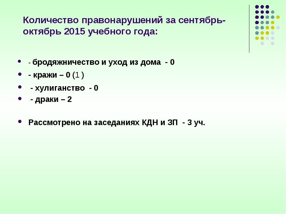 Количество правонарушений за сентябрь-октябрь 2015 учебного года: - бродяжнич...