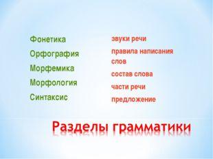 Фонетика Орфография Морфемика Морфология Синтаксис звуки речи правила написан