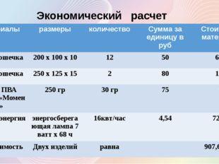 Экономический расчет материалы размеры количество Сумма за единицу вруб Стоим
