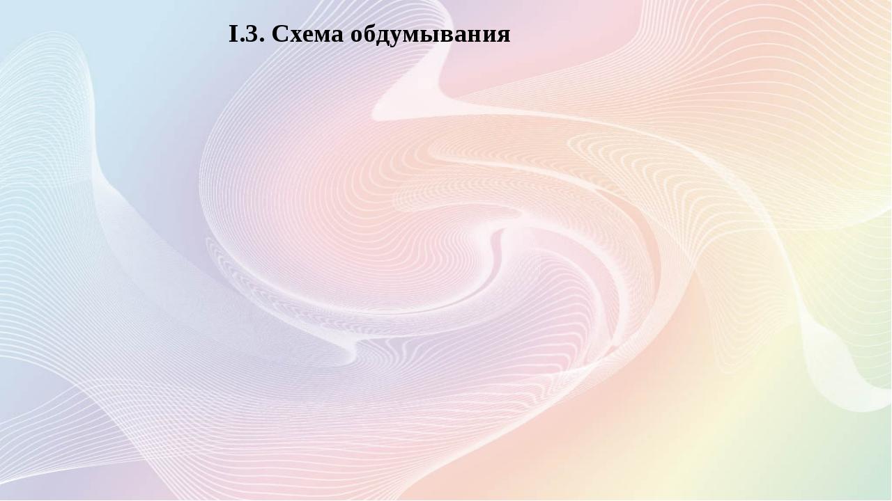 I.3. Схема обдумывания