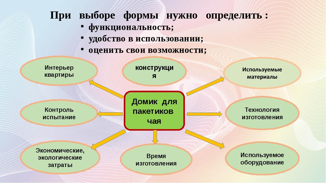 Интерьер квартиры Контроль испытание При выборе формы нужно определить : функ...