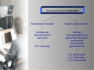Бихевиористическая человек как биологический организм Б.Ф. Скиннер Теория дея