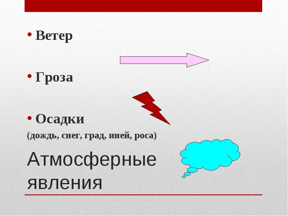 Атмосферные явления Ветер Гроза Осадки (дождь, снег, град, иней, роса)