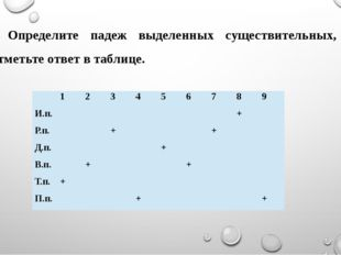 Определите падеж выделенных существительных, отметьте ответ в таблице.  1 2