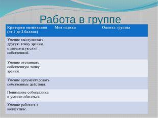 Работа в группе Критерии оценивания (от 1 до 2 баллов) Мояоценка Оценкагруппы