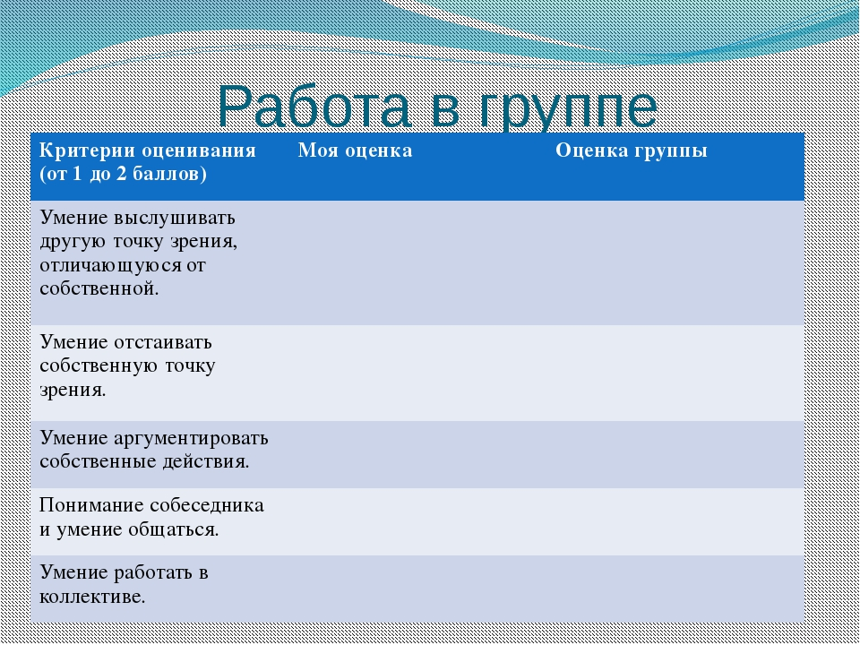 Работа в группе Критерии оценивания (от 1 до 2 баллов) Мояоценка Оценкагруппы...