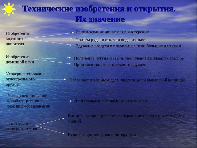 Технические изобретения и открытия. Их значение Изобретение водяного двигател...