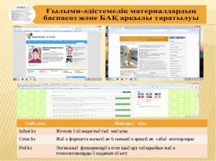 Сайт атыФайлдың аты Infust.kzЖелілік қоғамдастықтың маңызы Ustaz.kzЖаңа фо