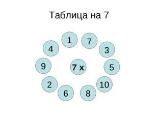 Таблица на 7 7 х 8 4 10 6 5 2 3 9 1 7