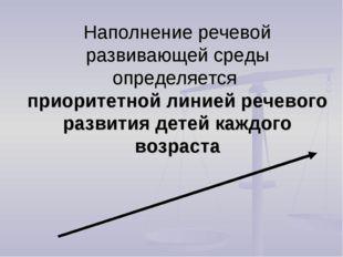 Наполнение речевой развивающей среды определяется приоритетной линией речевог