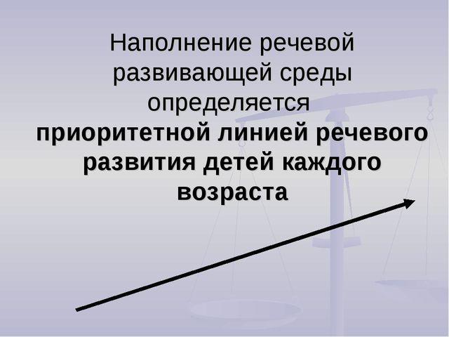 Наполнение речевой развивающей среды определяется приоритетной линией речевог...