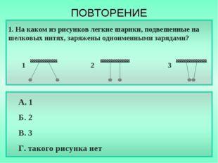 1. На каком из рисунков легкие шарики, подвешенные на шелковых нитях, заряжен