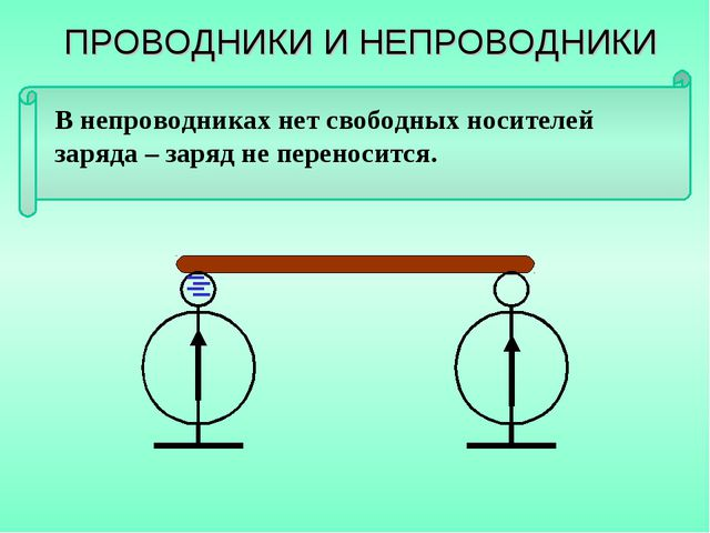 В непроводниках нет свободных носителей заряда – заряд не переносится.