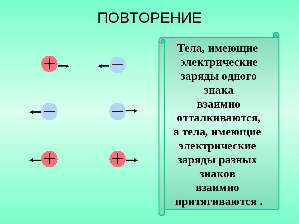 Знаки заряда на разных телах