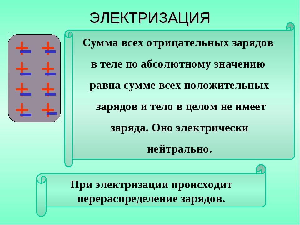 При электризации происходит перераспределение зарядов. Сумма всех отрицательн...