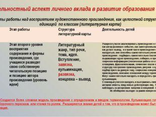 Литературная карта пьесы Н. Н. Носова «Два друга» по повести «Витя Малеев в ш