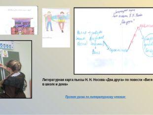 Деятельностный аспект личного вклада в развитие образования Структура урока и