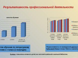 Результативность профессиональной деятельности Проект «Семейные реликвии» Н.