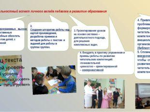 Деятельностный аспект личного вклада педагога в развитие образования Литерату