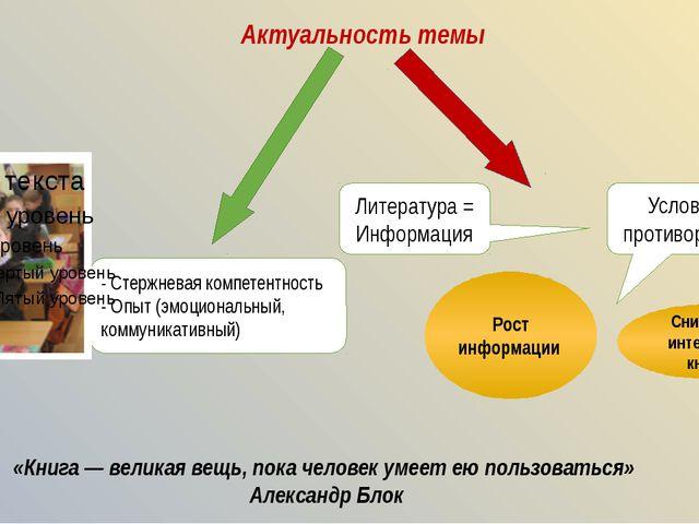 Теоретическое обоснование личного вклада педагога в развитие образования Над...