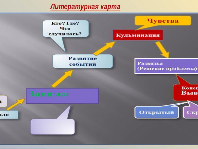 Деятельностный аспект личного вклада в развитие образования Этапы работы над...