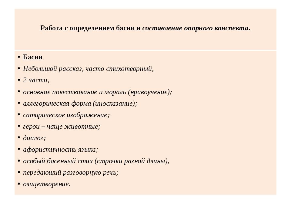 Работа с определением басни и составление опорного конспекта. Басня Небольшо...