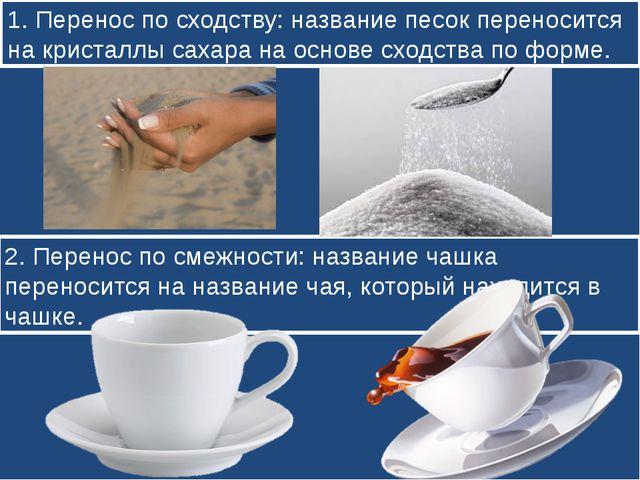 1. Перенос по сходству: название песок переносится на кристаллы сахара на осн...