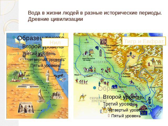 Вода в жизни людей в разные исторические периоды. Древние цивилизации Нил Тиг...